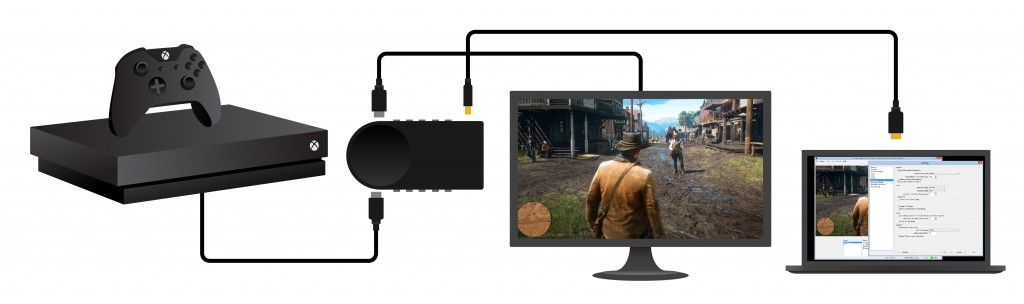 Diagram showing how to stream with an xbox and capture card